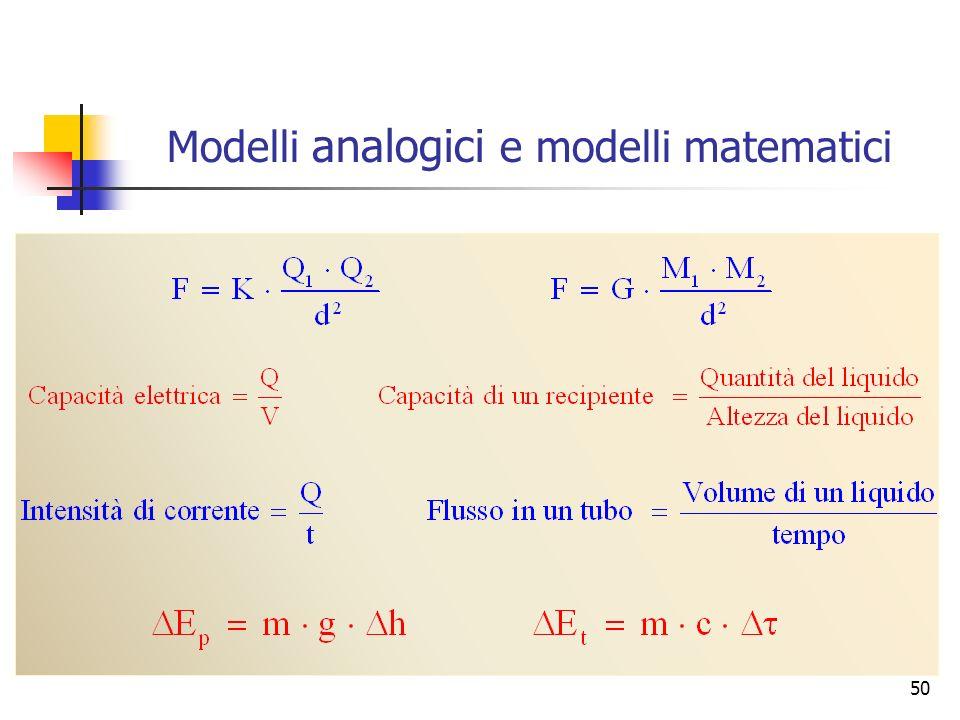 50 Modelli analogici e modelli matematici