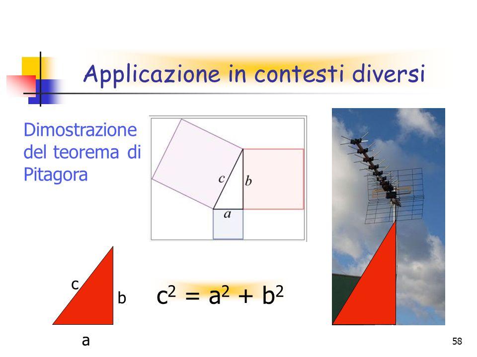58 Applicazione in contesti diversi b a c c 2 = a 2 + b 2 Dimostrazione del teorema di Pitagora