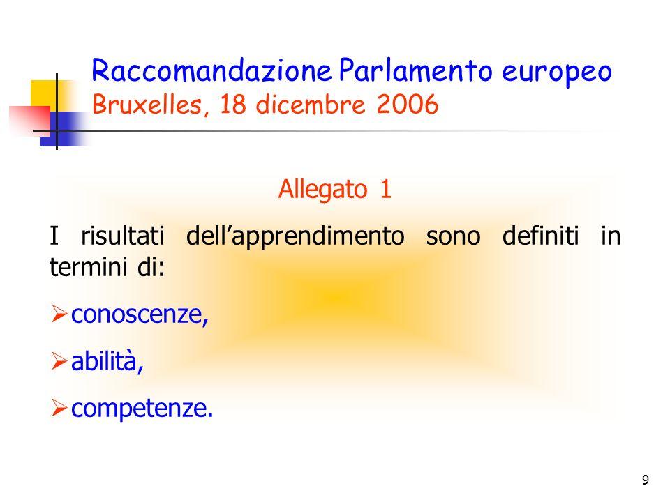 9 Raccomandazione Parlamento europeo Bruxelles, 18 dicembre 2006 Allegato 1 I risultati dellapprendimento sono definiti in termini di: conoscenze, abilità, competenze.