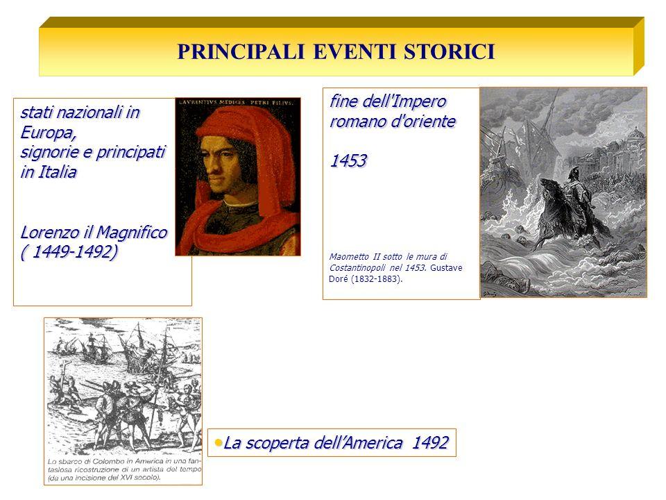 PRINCIPALI EVENTI STORICI stati nazionali in Europa, signorie e principati in Italia Lorenzo il Magnifico ( 1449-1492) fine dell'Impero romano d'orien