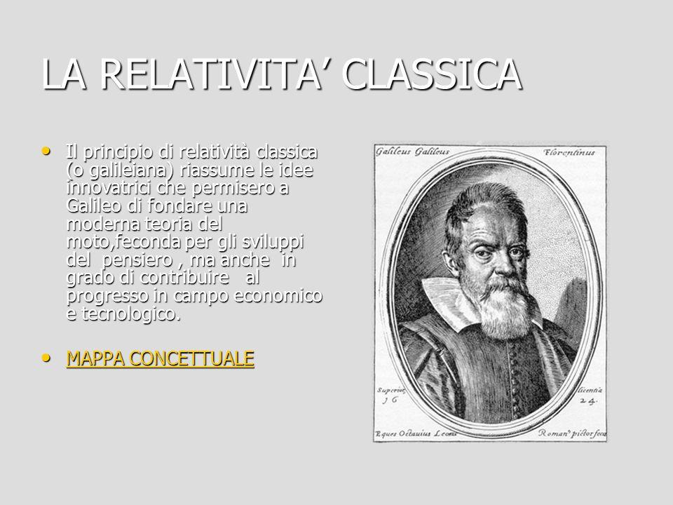 LA RELATIVITA CLASSICA Il principio di relatività classica (o galileiana) riassume le idee innovatrici che permisero a Galileo di fondare una moderna