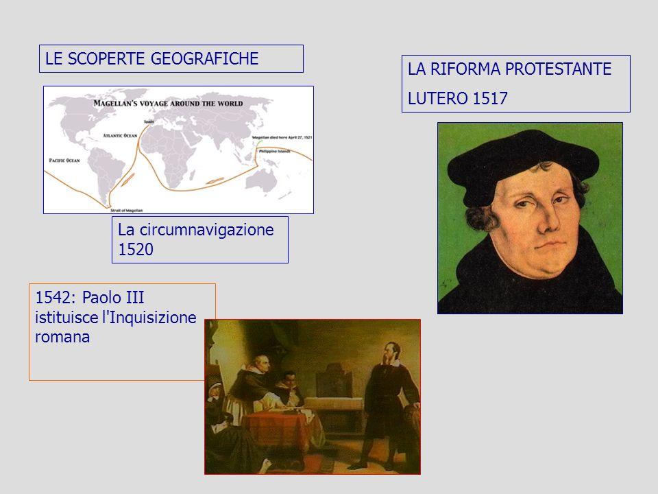 La circumnavigazione 1520 LA RIFORMA PROTESTANTE LUTERO 1517 LE SCOPERTE GEOGRAFICHE 1542: Paolo III istituisce l'Inquisizione romana
