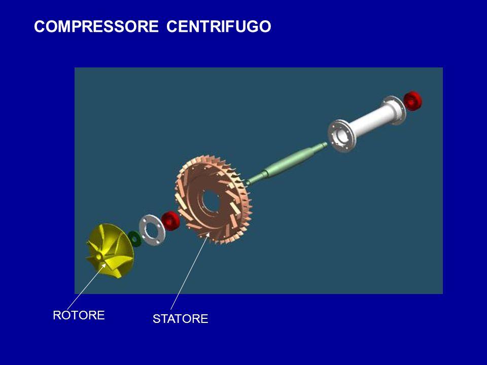 ROTORE STATORE COMPRESSORE CENTRIFUGO