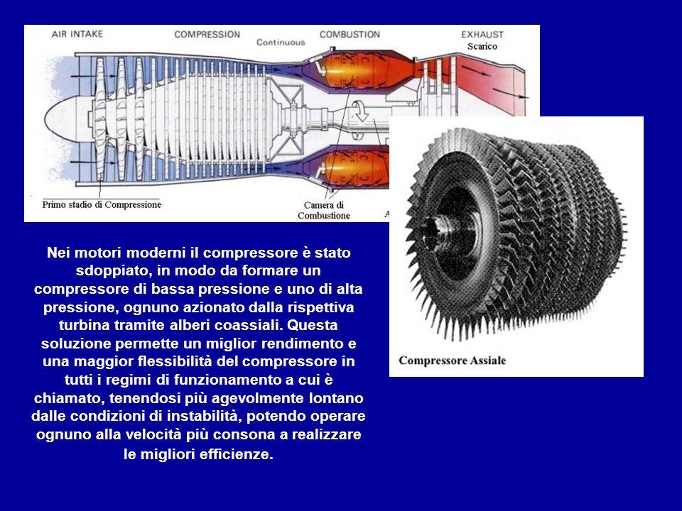 Nei motori moderni il compressore è stato sdoppiato, in modo da formare un compressore di bassa pressione e uno di alta pressione, ognuno azionato dal