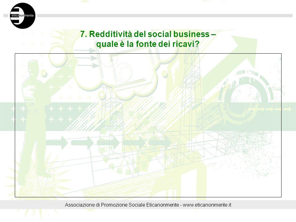7. Redditività del social business – quale è la fonte dei ricavi? Associazione di Promozione Sociale Eticanonmente - www.eticanonmente.it