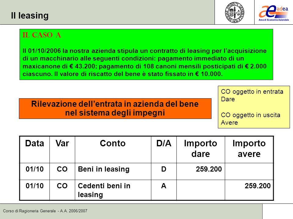 Corso di Ragioneria Generale - A.A. 2006/2007 DataVarContoD/AImporto dare Importo avere 01/10COBeni in leasingD259.200 01/10COCedenti beni in leasing
