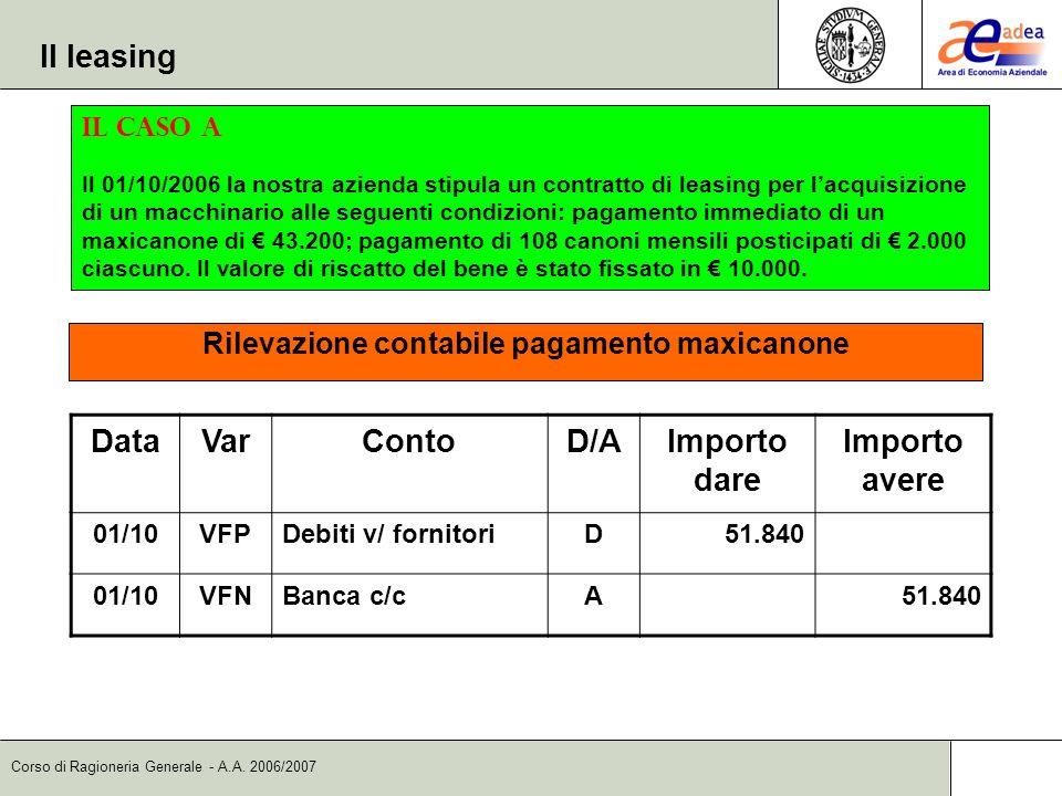 Corso di Ragioneria Generale - A.A. 2006/2007 DataVarContoD/AImporto dare Importo avere 01/10VFPDebiti v/ fornitoriD51.840 01/10VFNBanca c/cA51.840 Il