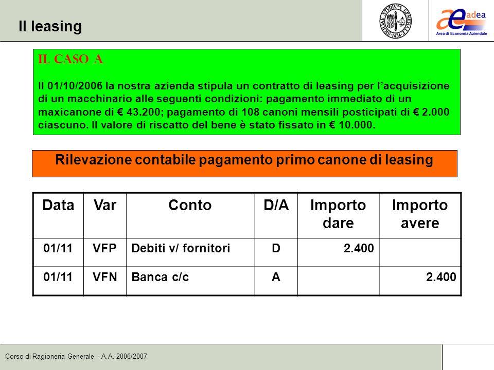 Corso di Ragioneria Generale - A.A. 2006/2007 DataVarContoD/AImporto dare Importo avere 01/11VFPDebiti v/ fornitoriD2.400 01/11VFNBanca c/cA2.400 Il l