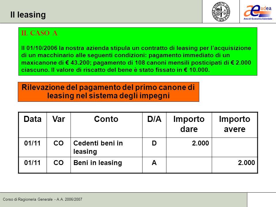 Corso di Ragioneria Generale - A.A. 2006/2007 Il leasing Il caso A Il 01/10/2006 la nostra azienda stipula un contratto di leasing per lacquisizione d