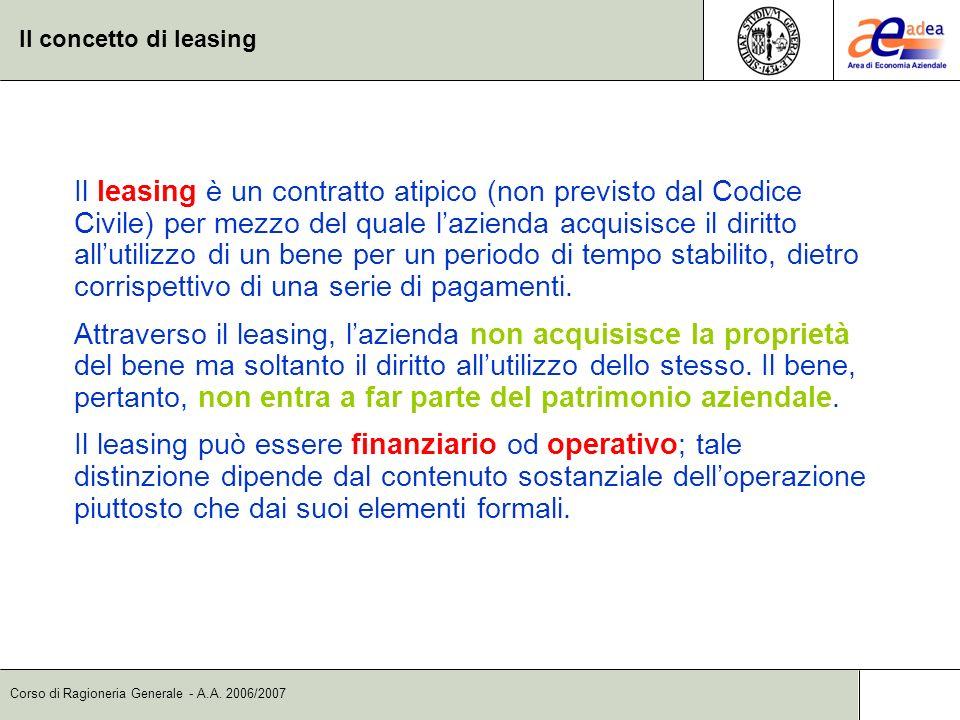 Corso di Ragioneria Generale - A.A. 2006/2007 Il concetto di leasing Il leasing è un contratto atipico (non previsto dal Codice Civile) per mezzo del