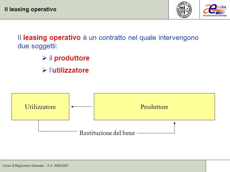 Corso di Ragioneria Generale - A.A. 2006/2007 Il leasing operativo Il leasing operativo è un contratto nel quale intervengono due soggetti: il produtt