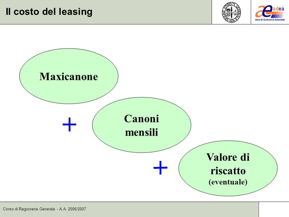 Corso di Ragioneria Generale - A.A. 2006/2007 Maxicanone Canoni mensili Valore di riscatto (eventuale) Il costo del leasing