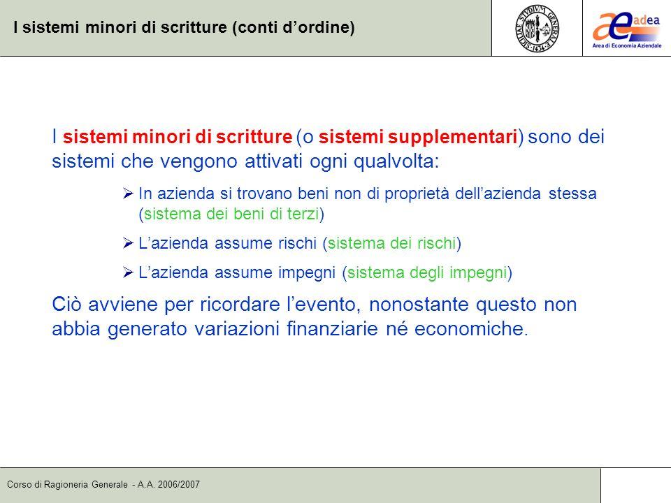 Corso di Ragioneria Generale - A.A. 2006/2007 I sistemi minori di scritture (conti dordine) I sistemi minori di scritture (o sistemi supplementari ) s