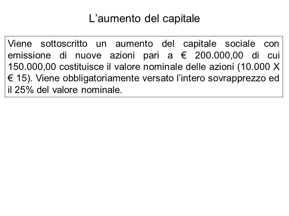Viene sottoscritto un aumento del capitale sociale con emissione di nuove azioni pari a 200.000,00 di cui 150.000,00 costituisce il valore nominale delle azioni (10.000 X 15).