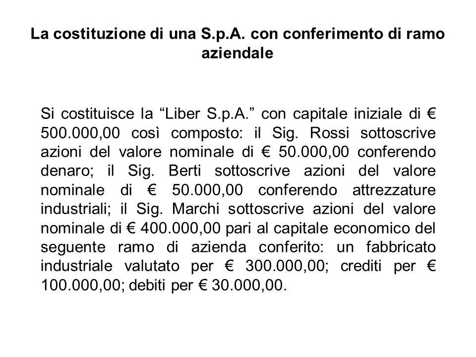 La costituzione di una S.p.A. con conferimento di ramo aziendale Si costituisce la Liber S.p.A. con capitale iniziale di 500.000,00 così composto: il