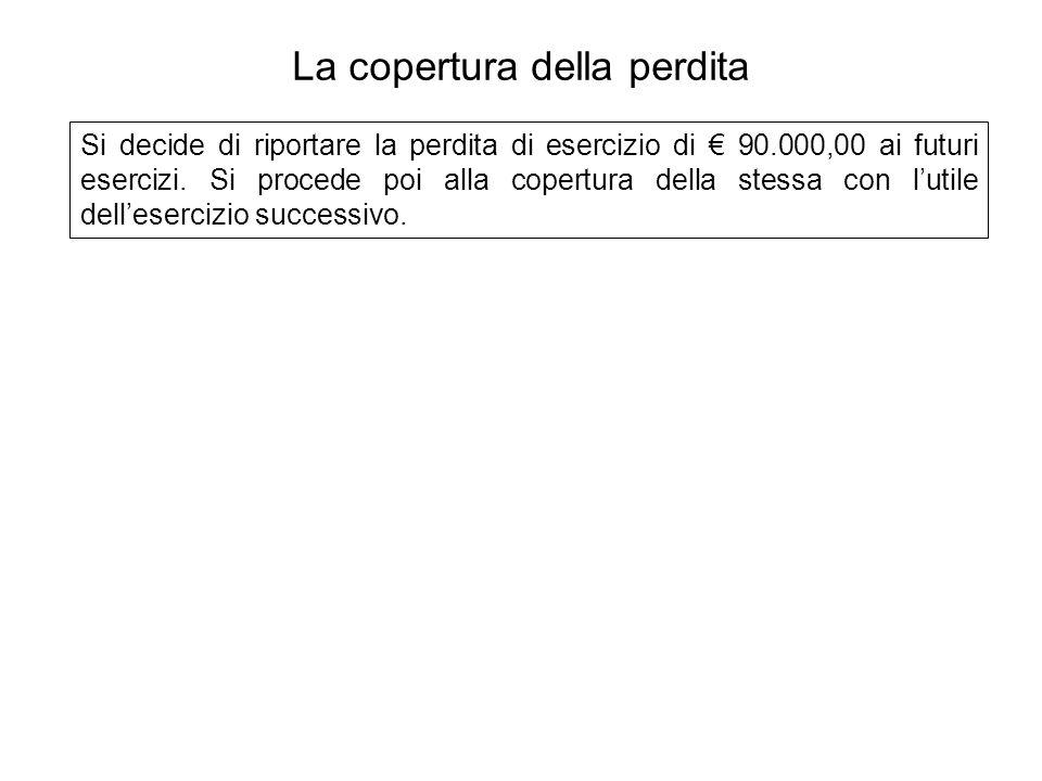 Si decide di riportare la perdita di esercizio di 90.000,00 ai futuri esercizi.