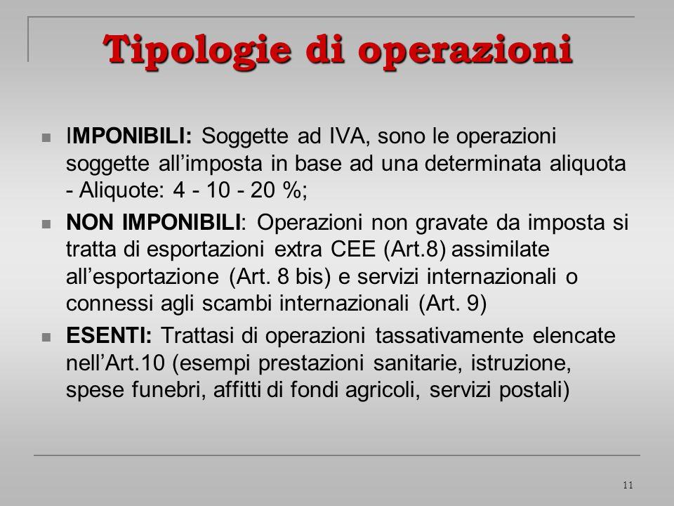 11 Tipologie di operazioni IMPONIBILI: Soggette ad IVA, sono le operazioni soggette allimposta in base ad una determinata aliquota - Aliquote: 4 - 10