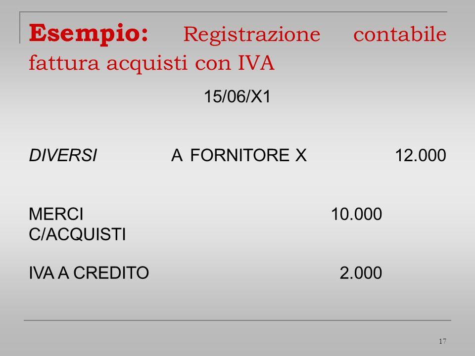 17 Esempio: Registrazione contabile fattura acquisti con IVA 15/06/X1 DIVERSIAFORNITORE X12.000 MERCI C/ACQUISTI 10.000 IVA A CREDITO2.000
