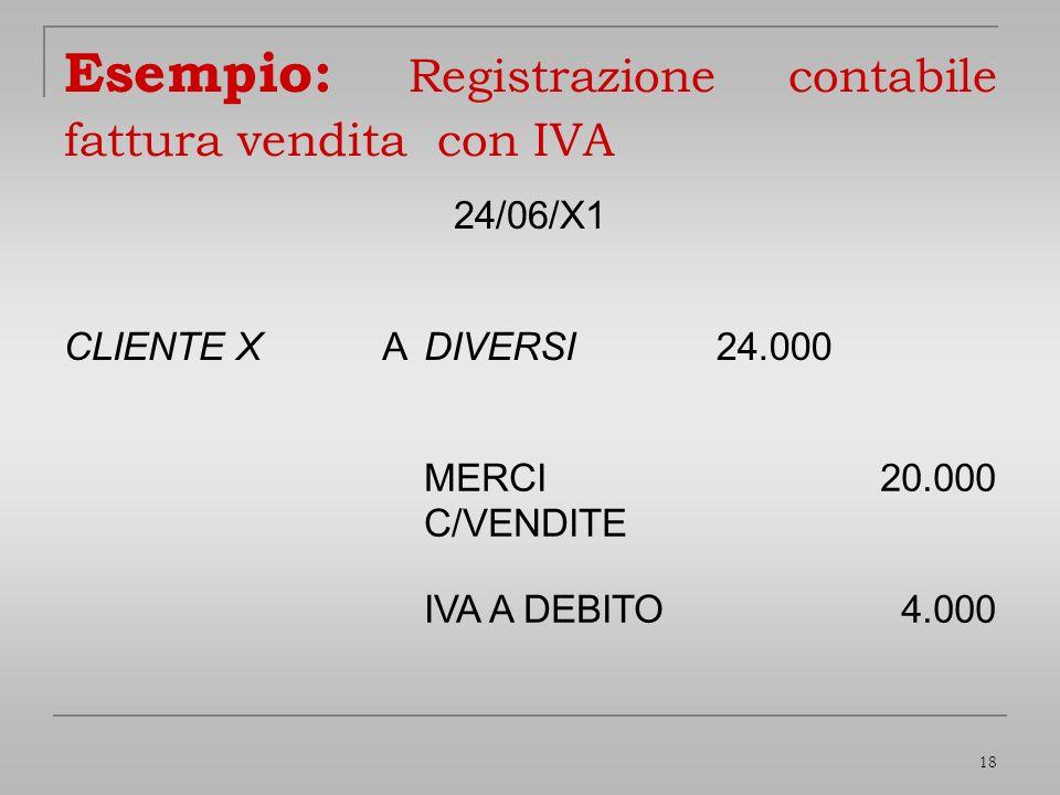 18 Esempio: Registrazione contabile fattura vendita con IVA 24/06/X1 CLIENTE XADIVERSI24.000 MERCI C/VENDITE 20.000 IVA A DEBITO4.000