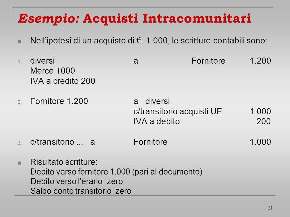 21 Esempio: Acquisti Intracomunitari Nellipotesi di un acquisto di. 1.000, le scritture contabili sono: 1. diversiaFornitore 1.200 Merce 1000 IVA a cr