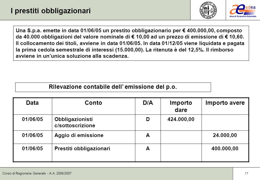 Corso di Ragioneria Generale - A.A. 2006/2007 10 I prestiti obbligazionari DataContoD/AImporto dare Importo avere../../..Prestiti obbligazionariD800.0