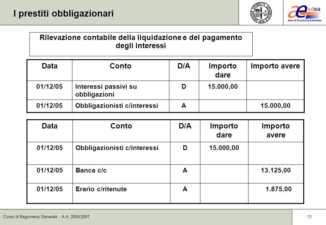 Corso di Ragioneria Generale - A.A. 2006/2007 12 DataContoD/AImporto dare Importo avere 01/06/05Banca c/cD424.000,00 01/06/05Obbligazionisti c/sottosc