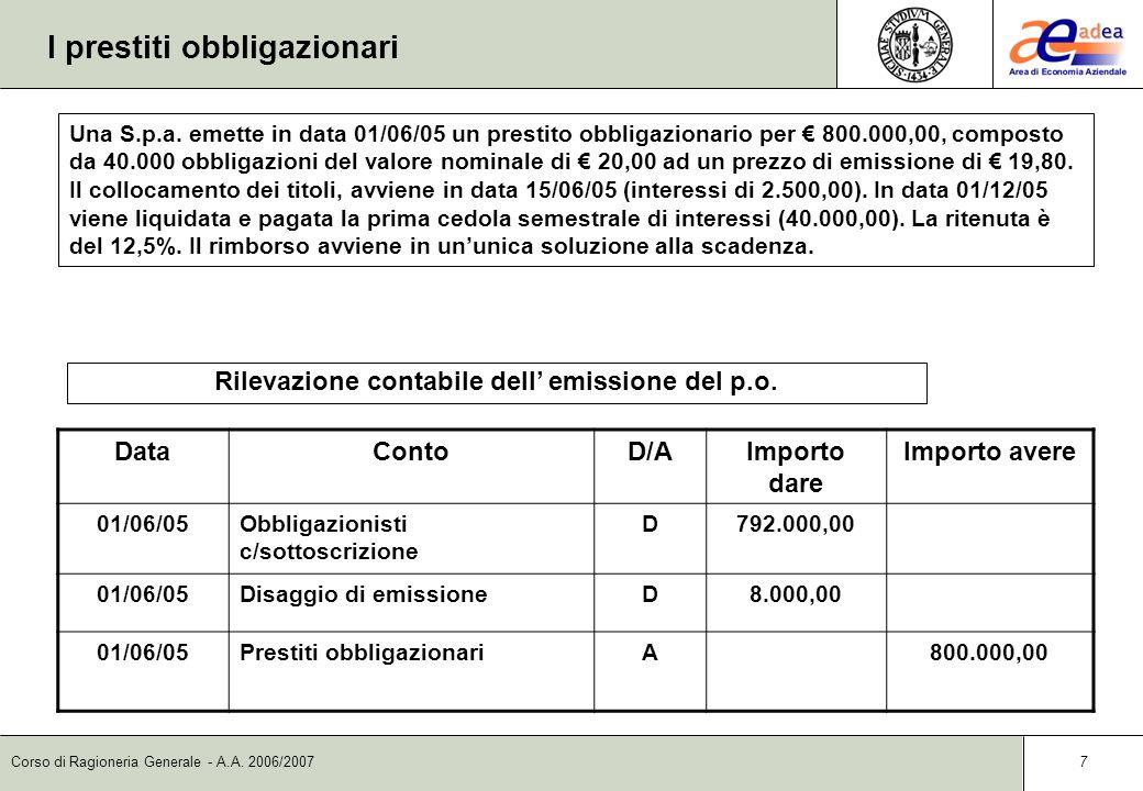 Corso di Ragioneria Generale - A.A. 2006/2007 6 Fasi EMISSIONE COLLOCAMENTO LIQUIDAZIONE E PAGAMENTO INTERESSI RIMBORSO