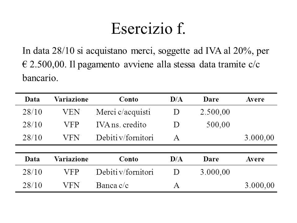 Esercizio f. DataVariazioneContoD/ADareAvere 28/10VENMerci c/acquistiD2.500,00 28/10VFPIVA ns. creditoD500,00 28/10VFNDebiti v/fornitoriA3.000,00 In d