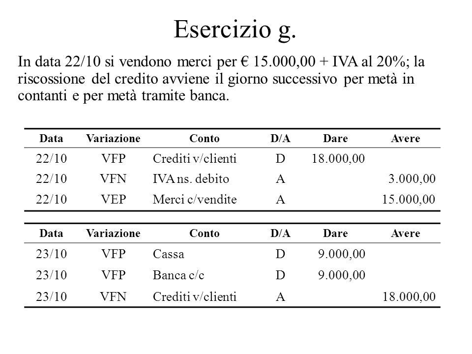 Esercizio g. In data 22/10 si vendono merci per 15.000,00 + IVA al 20%; la riscossione del credito avviene il giorno successivo per metà in contanti e