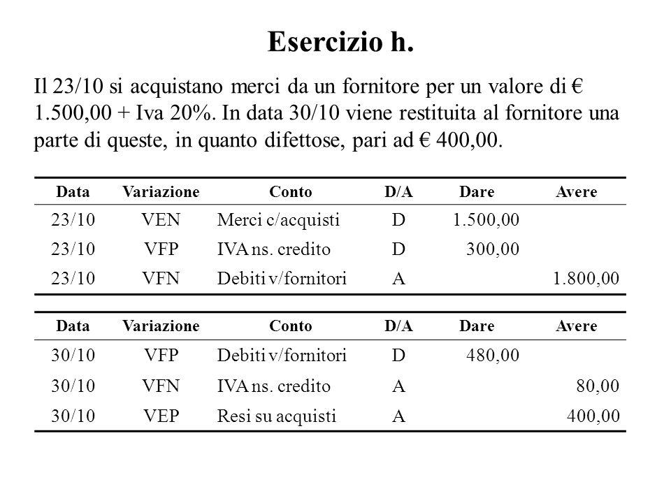 Il 23/10 si acquistano merci da un fornitore per un valore di 1.500,00 + Iva 20%. In data 30/10 viene restituita al fornitore una parte di queste, in