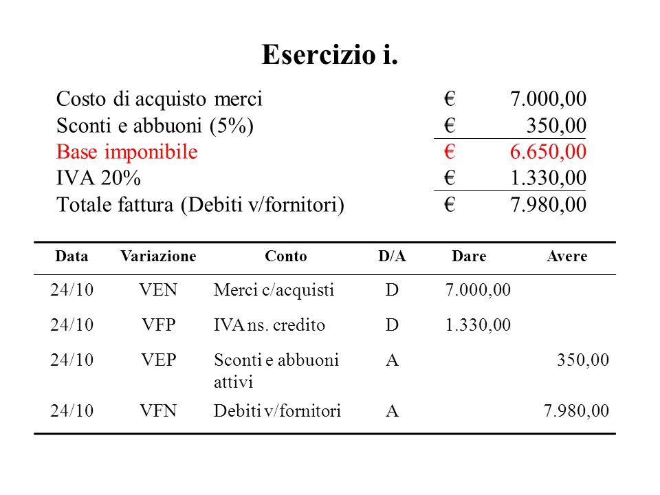 Esercizio i. Costo di acquisto merci 7.000,00 Sconti e abbuoni (5%) 350,00 Base imponibile 6.650,00 IVA 20% 1.330,00 Totale fattura (Debiti v/fornitor