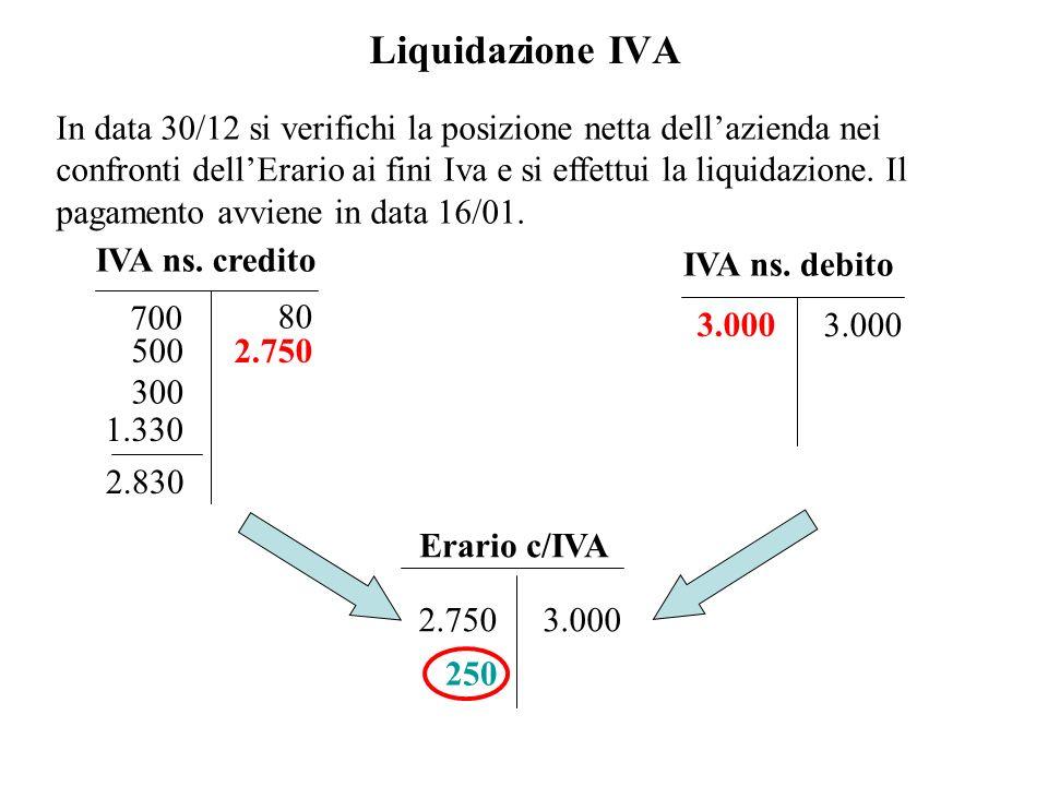 IVA ns. credito IVA ns. debito Erario c/IVA 700 3.000 500 300 80 2.830 2.7503.000 250 Liquidazione IVA In data 30/12 si verifichi la posizione netta d