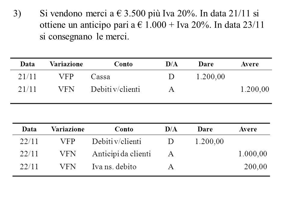 3)Si vendono merci a 3.500 più Iva 20%. In data 21/11 si ottiene un anticipo pari a 1.000 + Iva 20%. In data 23/11 si consegnano le merci. DataVariazi