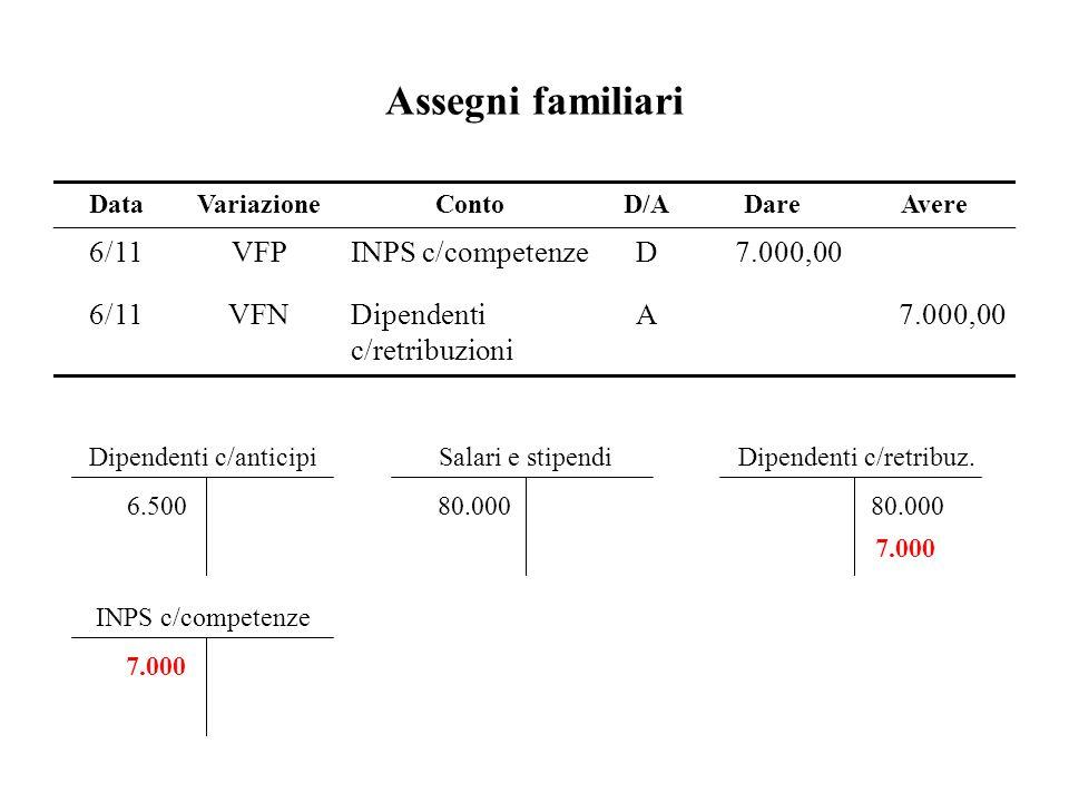 Assegni familiari Dipendenti c/anticipi 6.500 Salari e stipendi 80.000 Dipendenti c/retribuz. 80.000 INPS c/competenze 7.000 DataVariazioneContoD/ADar