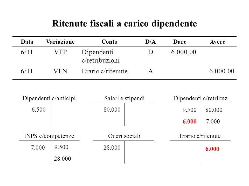 Ritenute fiscali a carico dipendente Dipendenti c/anticipi 6.500 Salari e stipendi 80.000 Dipendenti c/retribuz. 80.000 INPS c/competenze 7.000 9.500