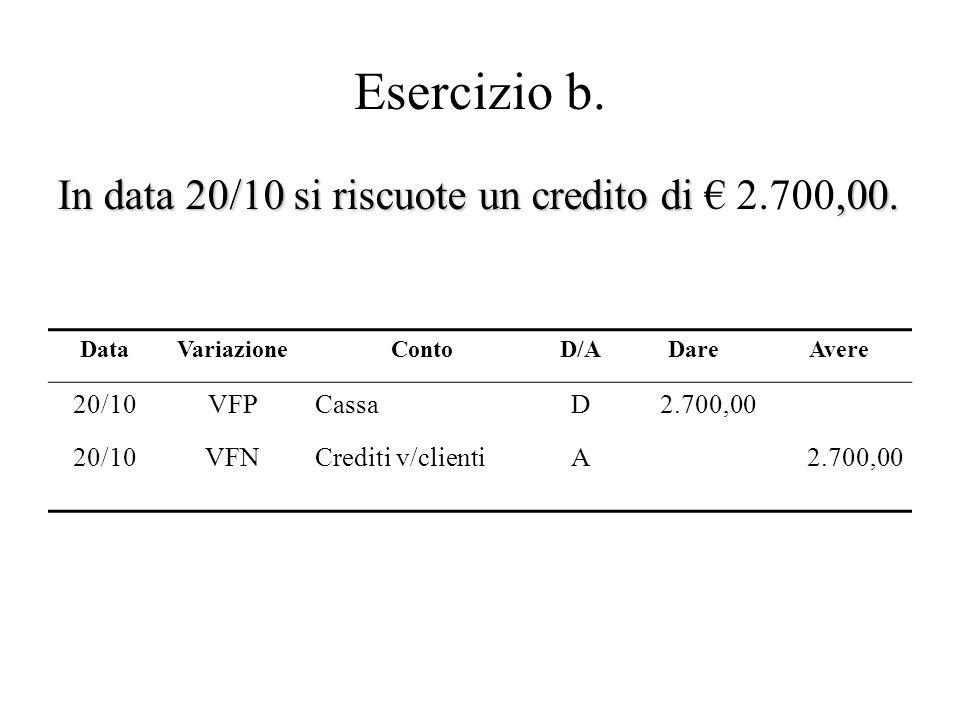 Esercizio b. In data 20/10 si riscuote un credito di,00. In data 20/10 si riscuote un credito di 2.700,00. DataVariazioneContoD/ADareAvere 20/10VFPCas