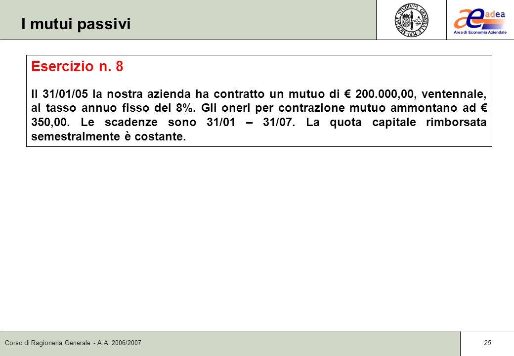Corso di Ragioneria Generale - A.A. 2006/2007 24 Le cambiali insolute DataContoD/AImporto dare Importo avere 15/04 Crediti v/clientiD20,00 15/04Intere