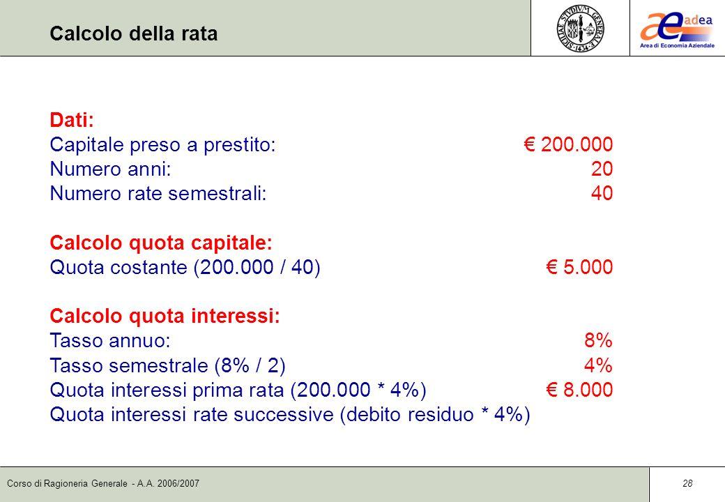 Corso di Ragioneria Generale - A.A. 2006/2007 27 DataVarContoD/AImporto dare Importo avere 31/01VENOneri per accensione mutui D350 31/01VFNBanca c/cA3