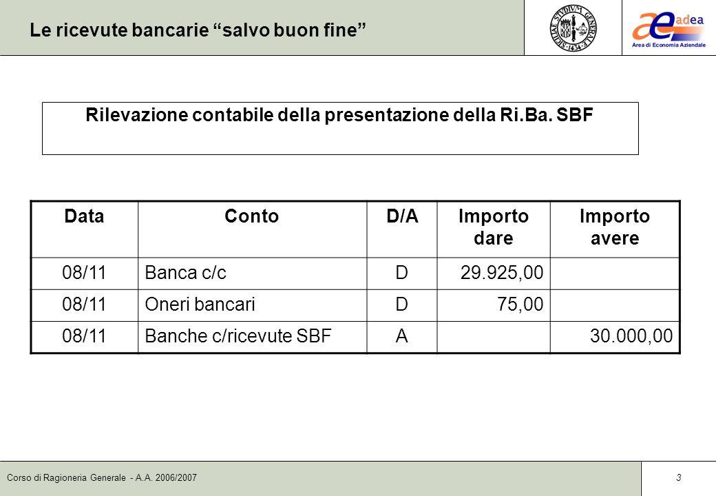 Corso di Ragioneria Generale - A.A. 2006/2007 2 Le ricevute bancarie salvo buon fine DataContoD/AImporto dare Importo avere 07/11Crediti v/clientiD30.