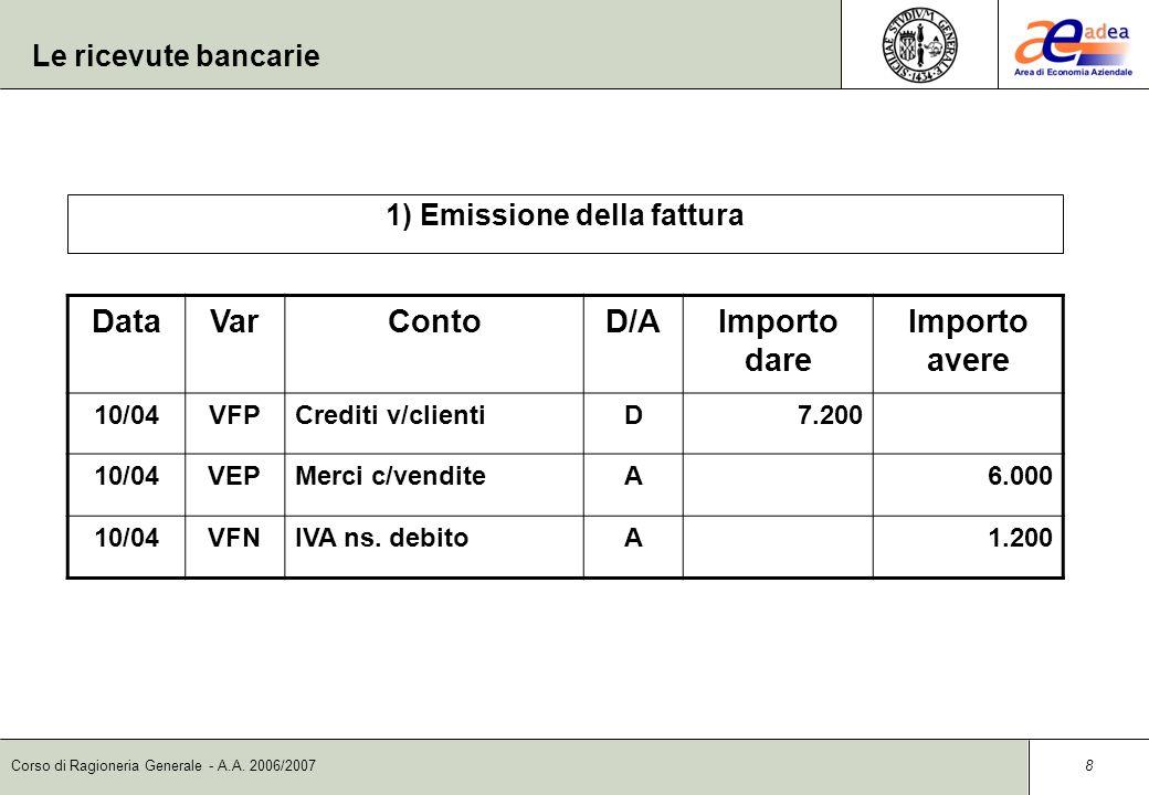 Corso di Ragioneria Generale - A.A.2006/2007 18 Cambiali allo sconto Esercizio n.