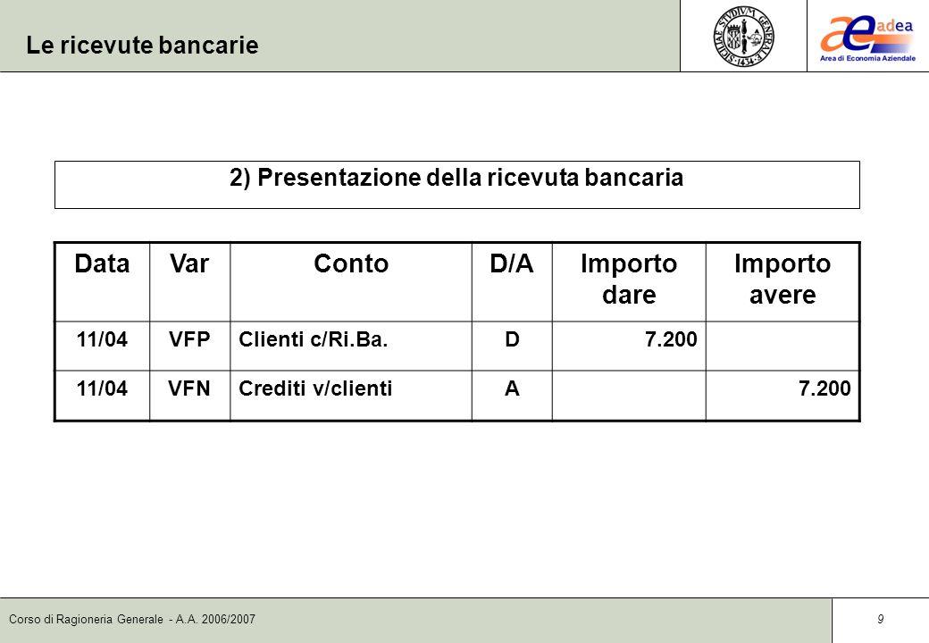 Corso di Ragioneria Generale - A.A. 2006/2007 8 Le ricevute bancarie 1) Emissione della fattura DataVarContoD/AImporto dare Importo avere 10/04VFPCred