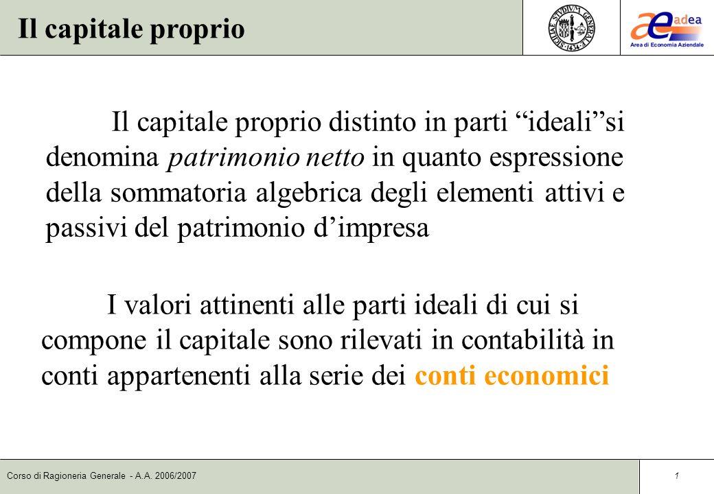 Corso di Ragioneria Generale Il capitale proprio: costituzione e modificazioni Dott.ssa Eleonora Cardillo A.A. 2006/2007