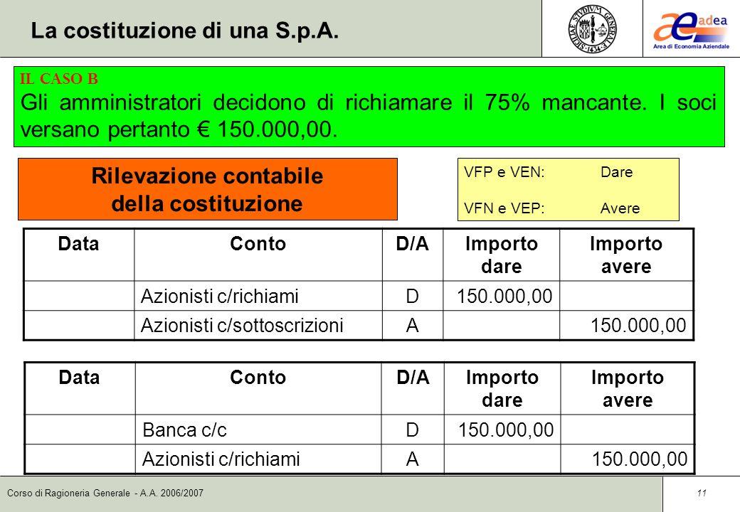 Corso di Ragioneria Generale - A.A. 2006/2007 10 DataContoD/AImporto dare Importo avere Banca c/cD50.000,00 Banca c/c vincolatoA50.000,00 Rilevazione