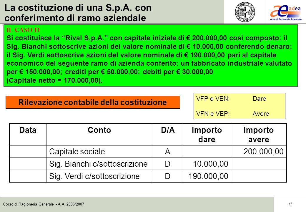Corso di Ragioneria Generale - A.A. 2006/2007 16 Analisi del ramo aziendale Il caso D Si costituisce la Rival S.p.A. con capitale iniziale di 200.000,