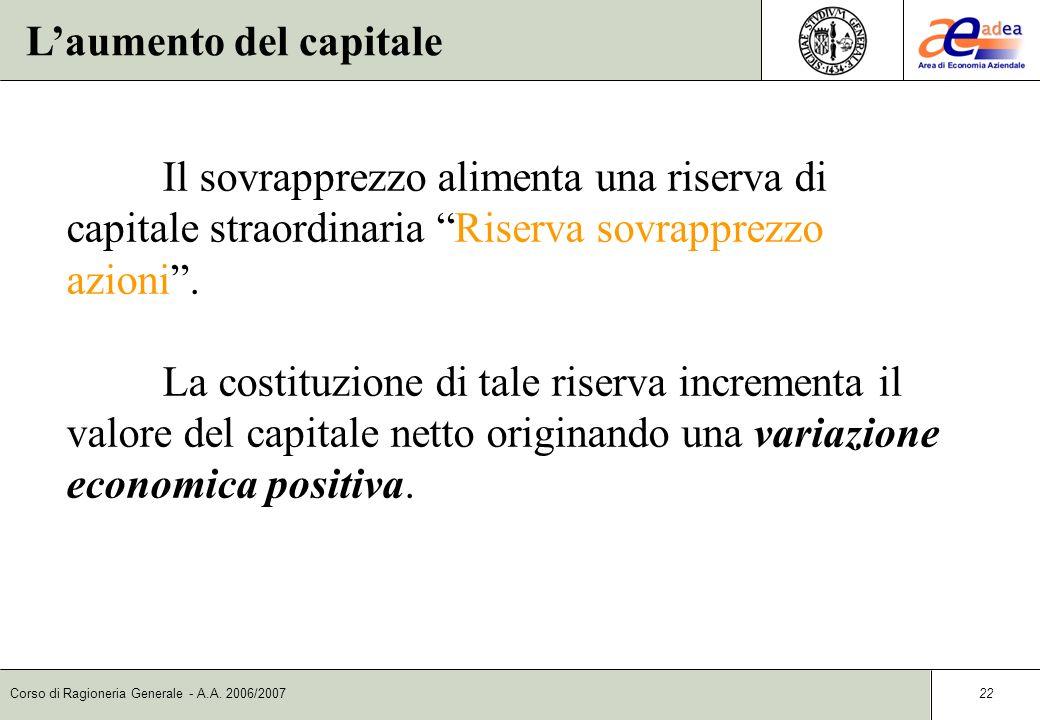 Corso di Ragioneria Generale - A.A. 2006/2007 21 Laumento del capitale Laumento del capitale sociale può avvenire attraverso lemissione di nuove azion