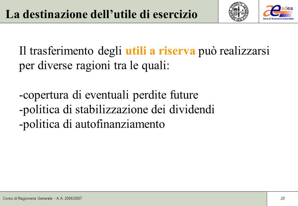 Corso di Ragioneria Generale - A.A. 2006/2007 27 La destinazione dellutile di esercizio creazione di riserve di utili Politica di destinazione delluti