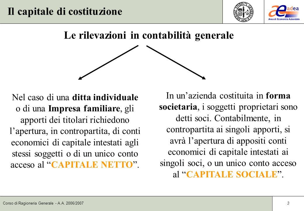 Corso di Ragioneria Generale - A.A. 2006/2007 2 La rilevazione degli apporti iniziali dipende dalla forma giuridica che lazienda assume. Tra le forme