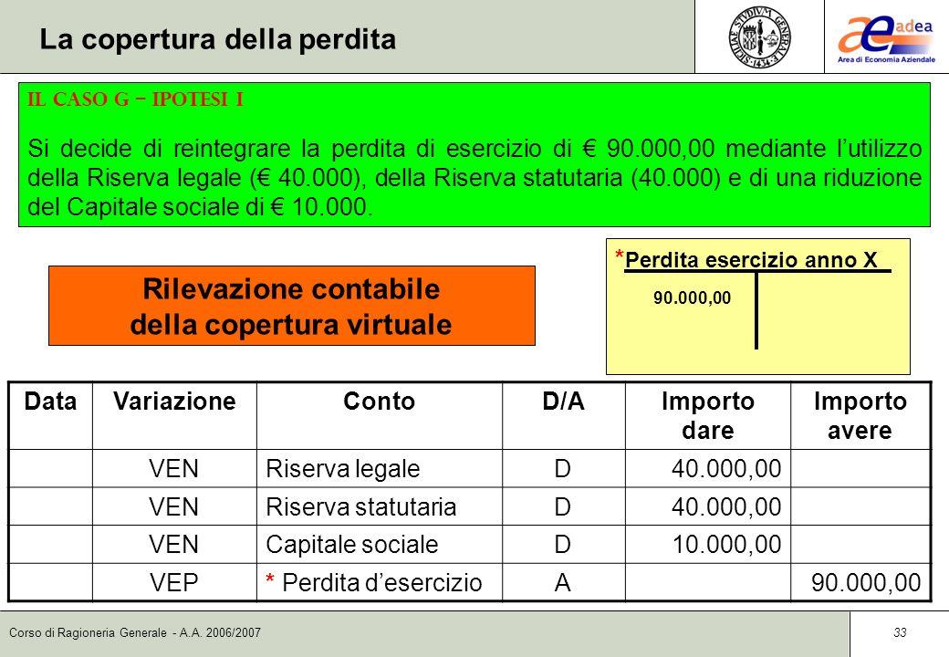 Corso di Ragioneria Generale - A.A. 2006/2007 32 La perdita di esercizio Nel caso in cui si realizzi una perdita di esercizio (costi superiori ai rica