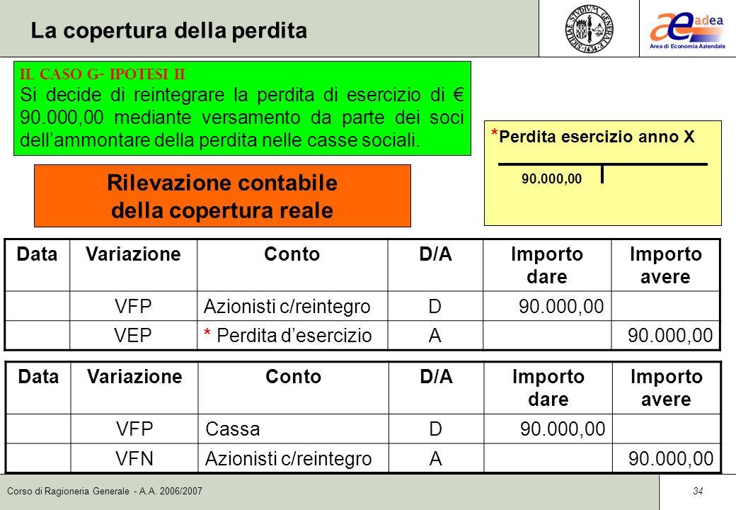 Corso di Ragioneria Generale - A.A. 2006/2007 33 DataVariazioneContoD/AImporto dare Importo avere VENRiserva legaleD40.000,00 VENRiserva statutariaD40