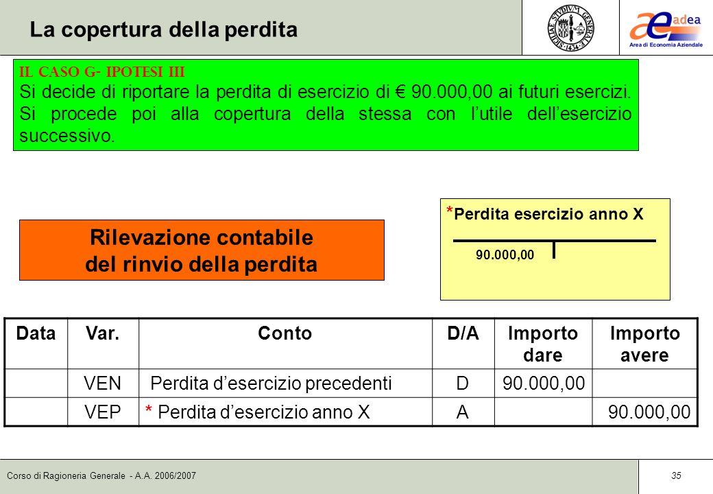 Corso di Ragioneria Generale - A.A. 2006/2007 34 DataVariazioneContoD/AImporto dare Importo avere VFPAzionisti c/reintegroD90.000,00 VEP* Perdita dese
